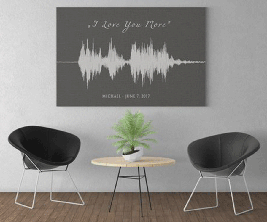 #11 Unique Engraved & Personalized Gifts for her: Sound Wave Canvas with your message