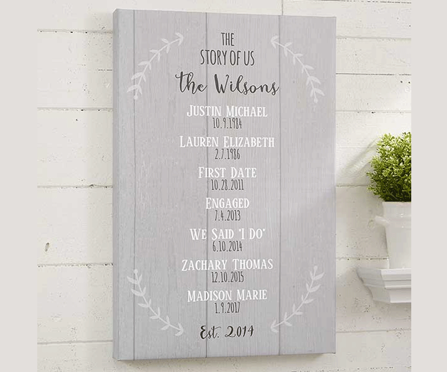 #26 Touching Gifts for Women: Story Of Us Canvas